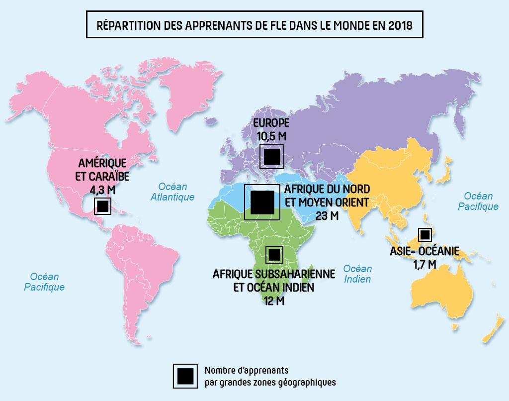 Répartition des apprenants dans le monde de FLE en 2018