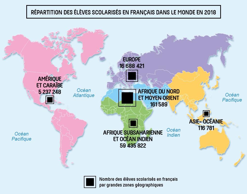 Répartition des élèves scolarisés en français dans le monde en 2018